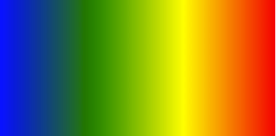 css3 gradient stop four colors demo